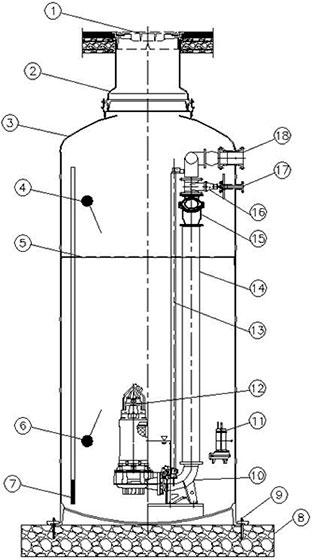 Схема КНС в разрезе
